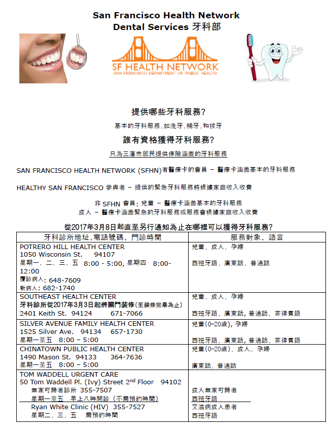 San Francisco Health Network Dental Services - Chinese